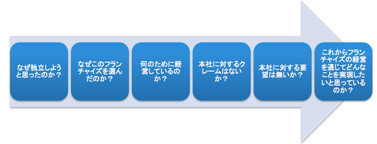 スクリーンショット 2014-11-01 11.35.48