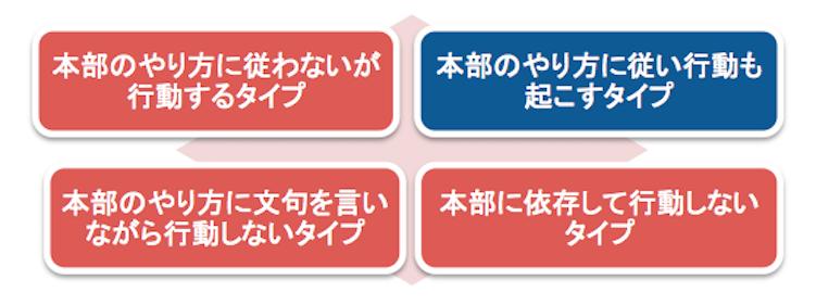 スクリーンショット 2014-11-01 11.23.45